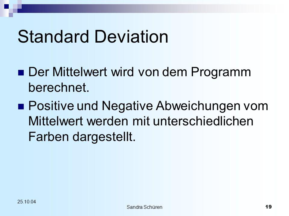 Sandra Schüren19 25.10.04 Standard Deviation Der Mittelwert wird von dem Programm berechnet. Positive und Negative Abweichungen vom Mittelwert werden