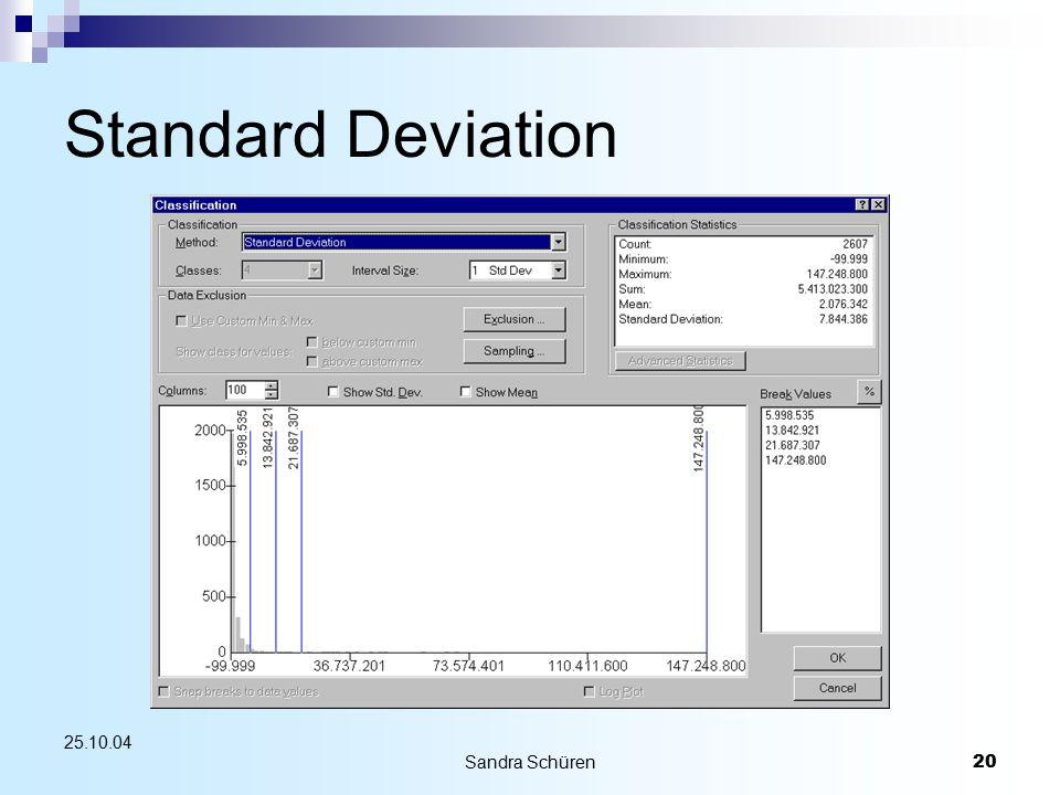 Sandra Schüren20 25.10.04 Standard Deviation
