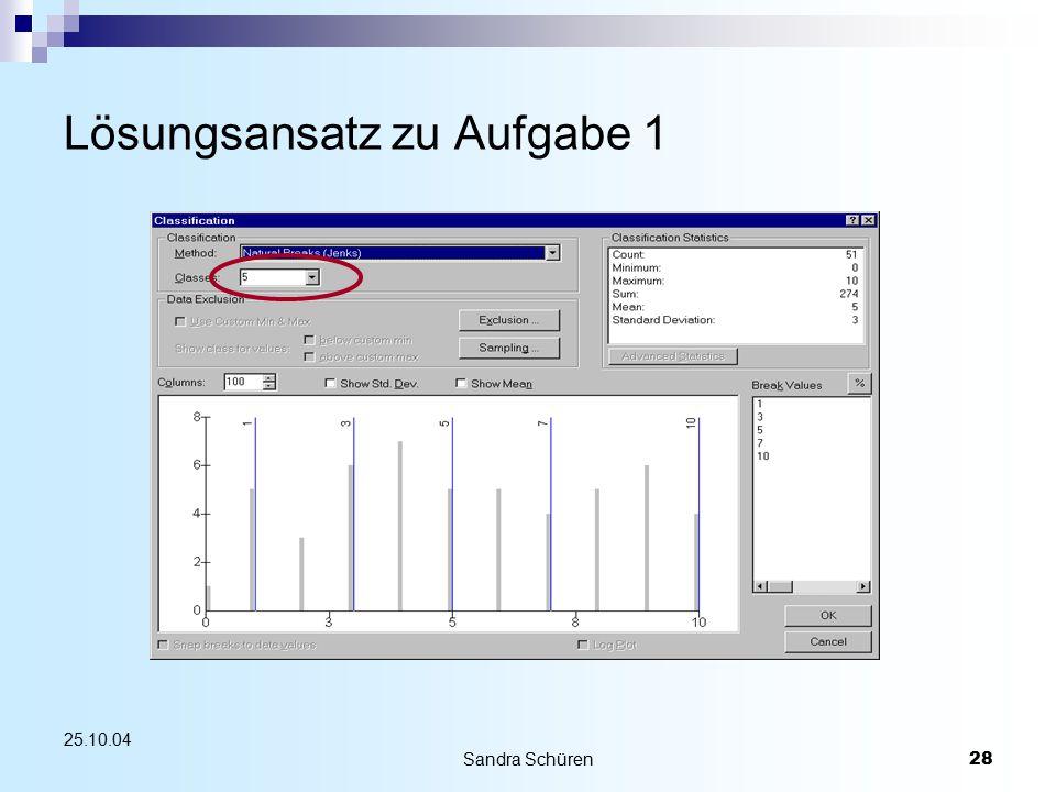 Sandra Schüren28 25.10.04 Lösungsansatz zu Aufgabe 1