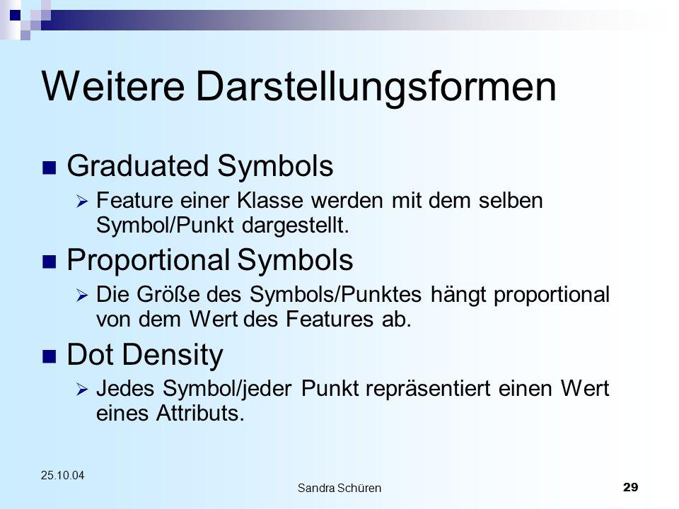 Sandra Schüren29 25.10.04 Weitere Darstellungsformen Graduated Symbols  Feature einer Klasse werden mit dem selben Symbol/Punkt dargestellt. Proporti