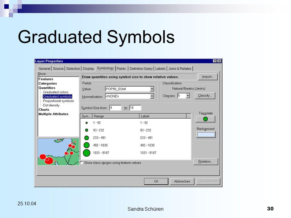 Sandra Schüren30 25.10.04 Graduated Symbols