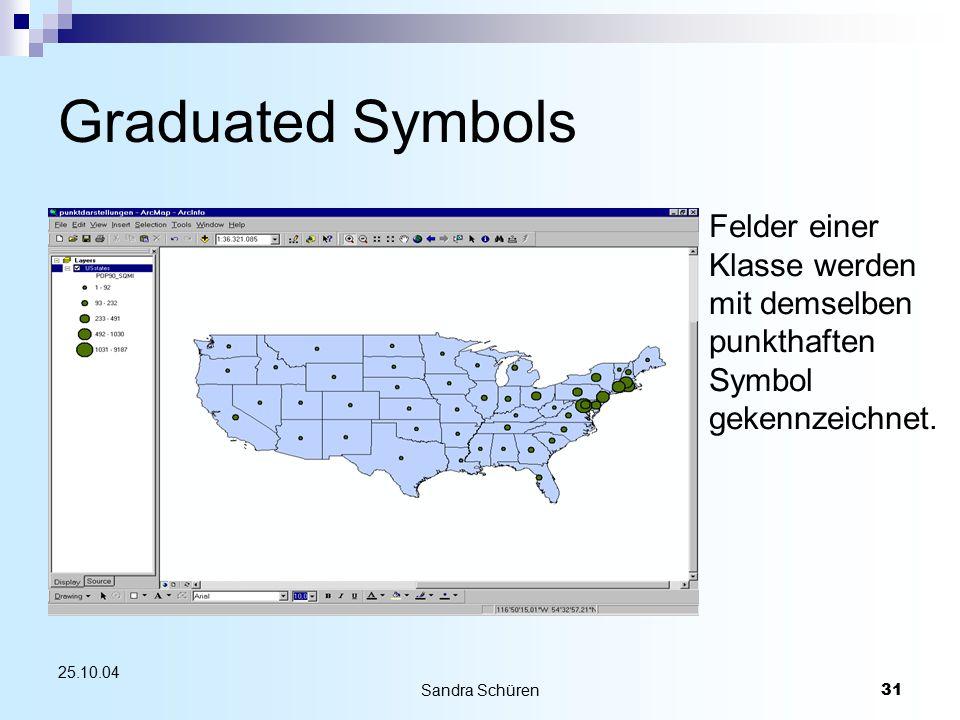 Sandra Schüren31 25.10.04 Graduated Symbols Felder einer Klasse werden mit demselben punkthaften Symbol gekennzeichnet.