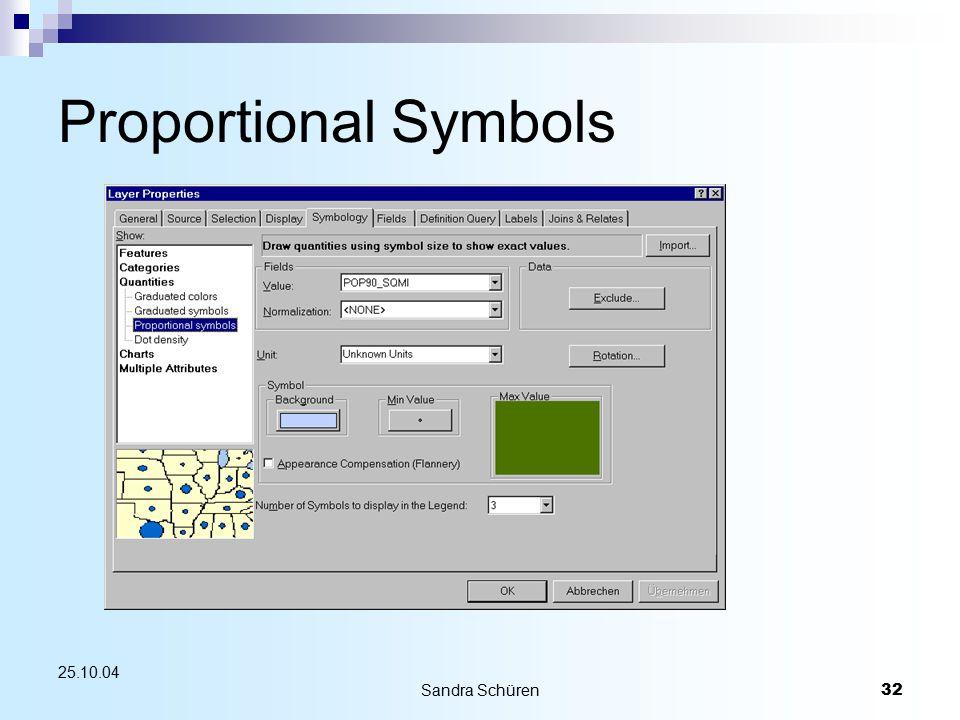 Sandra Schüren32 25.10.04 Proportional Symbols