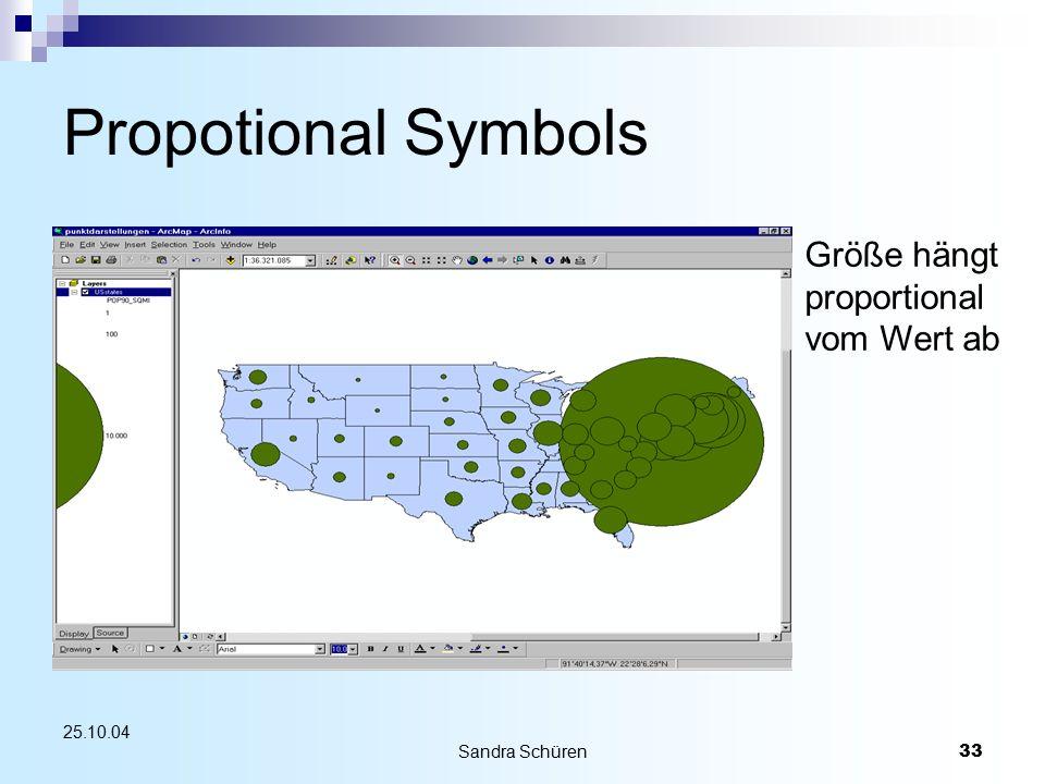 Sandra Schüren33 25.10.04 Propotional Symbols Größe hängt proportional vom Wert ab