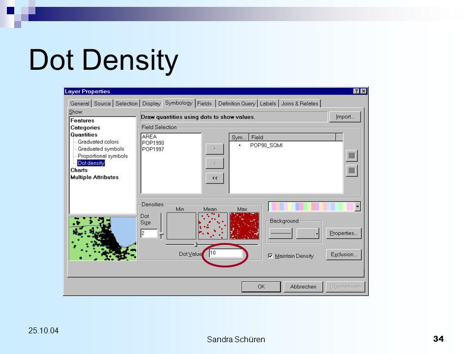 Sandra Schüren34 25.10.04 Dot Density