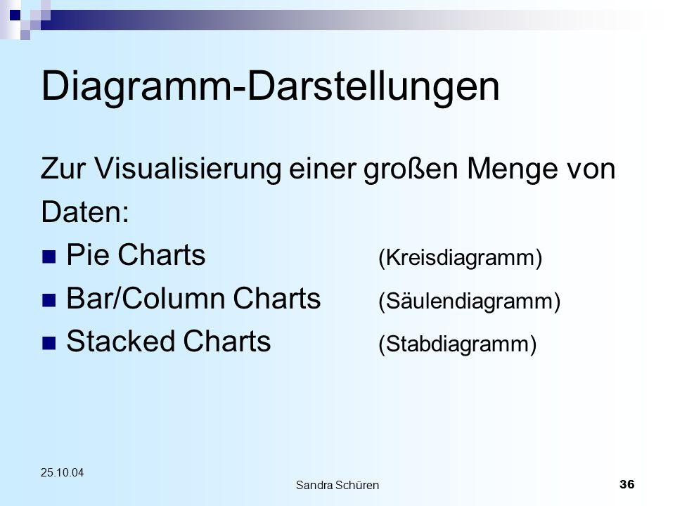 Sandra Schüren36 25.10.04 Diagramm-Darstellungen Zur Visualisierung einer großen Menge von Daten: Pie Charts (Kreisdiagramm) Bar/Column Charts (Säulendiagramm) Stacked Charts (Stabdiagramm)