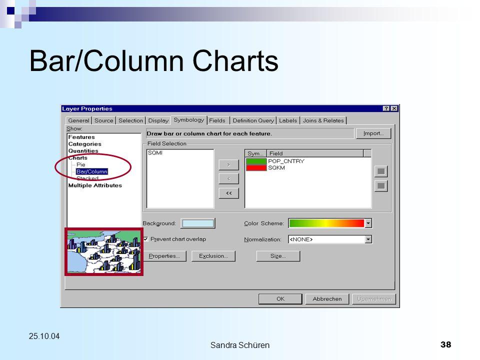Sandra Schüren38 25.10.04 Bar/Column Charts