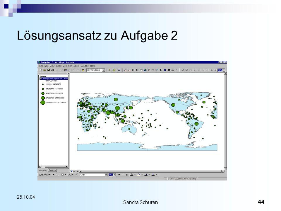 Sandra Schüren44 25.10.04 Lösungsansatz zu Aufgabe 2