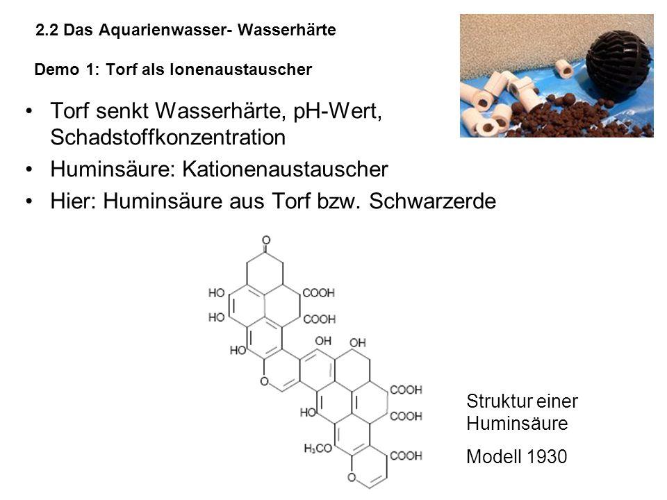 2.2 Das Aquarienwasser- Wasserhärte Demo 1: Torf als Ionenaustauscher Torf senkt Wasserhärte, pH-Wert, Schadstoffkonzentration Huminsäure: Kationenaus