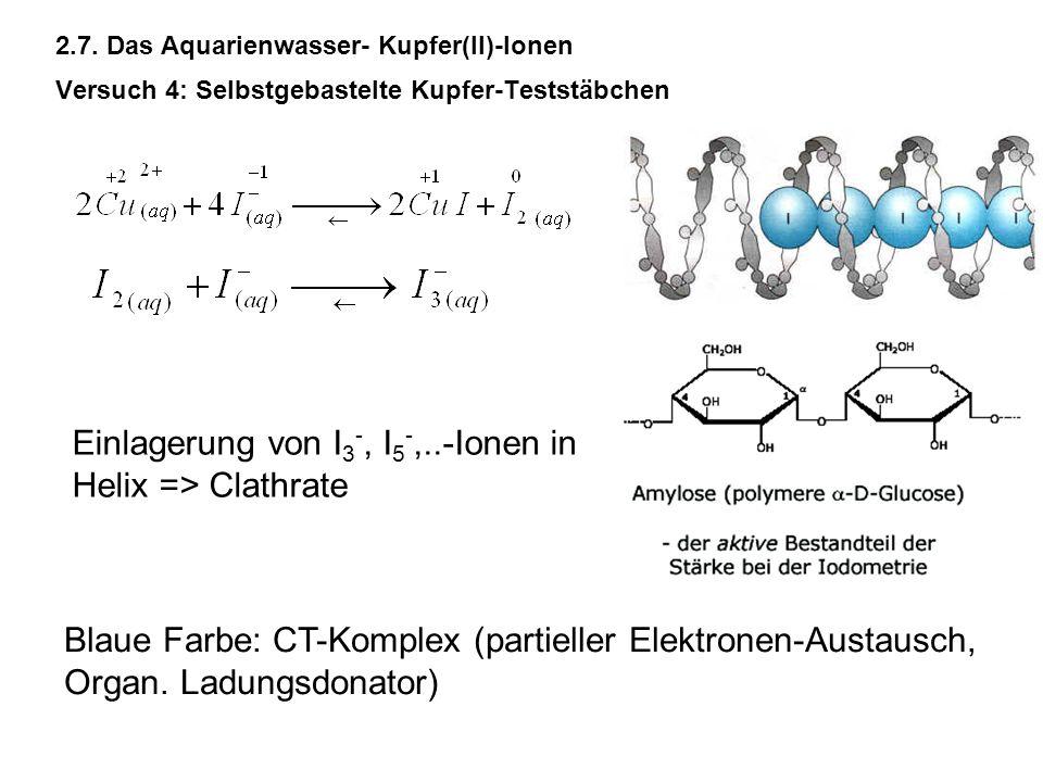2.7. Das Aquarienwasser- Kupfer(II)-Ionen Versuch 4: Selbstgebastelte Kupfer-Teststäbchen Einlagerung von I 3 -, I 5 -,..-Ionen in Helix => Clathrate