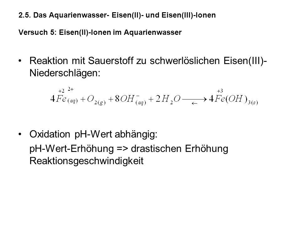 2.5. Das Aquarienwasser- Eisen(II)- und Eisen(III)-Ionen Versuch 5: Eisen(II)-Ionen im Aquarienwasser Reaktion mit Sauerstoff zu schwerlöslichen Eisen