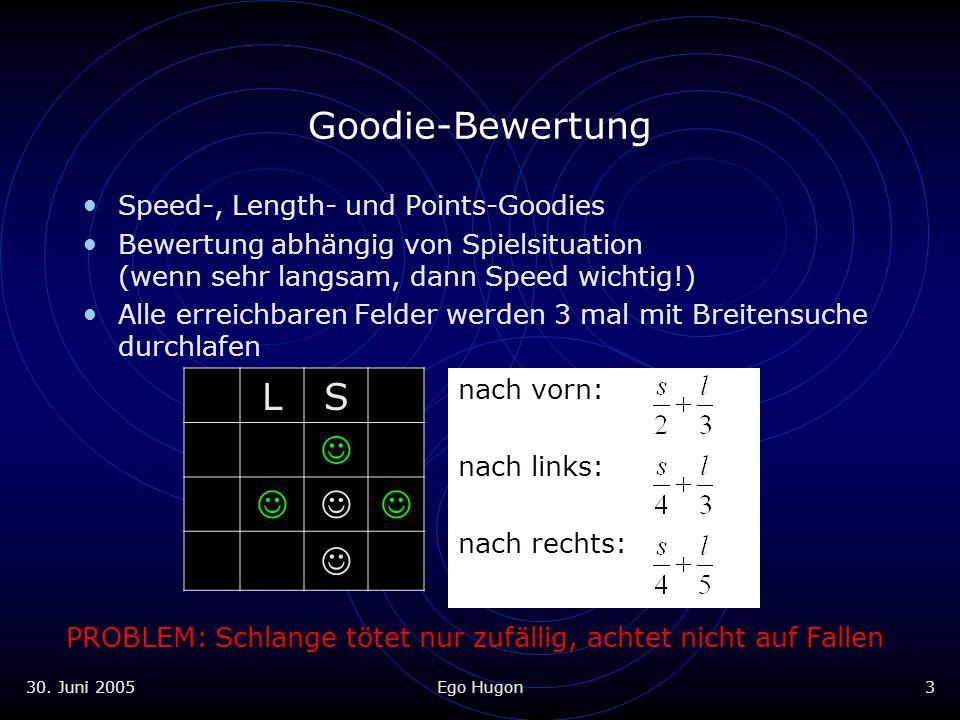 Goodie-Bewertung Speed-, Length- und Points-Goodies Bewertung abhängig von Spielsituation (wenn sehr langsam, dann Speed wichtig!) Alle erreichbaren Felder werden 3 mal mit Breitensuche durchlafen Ego Hugon30.