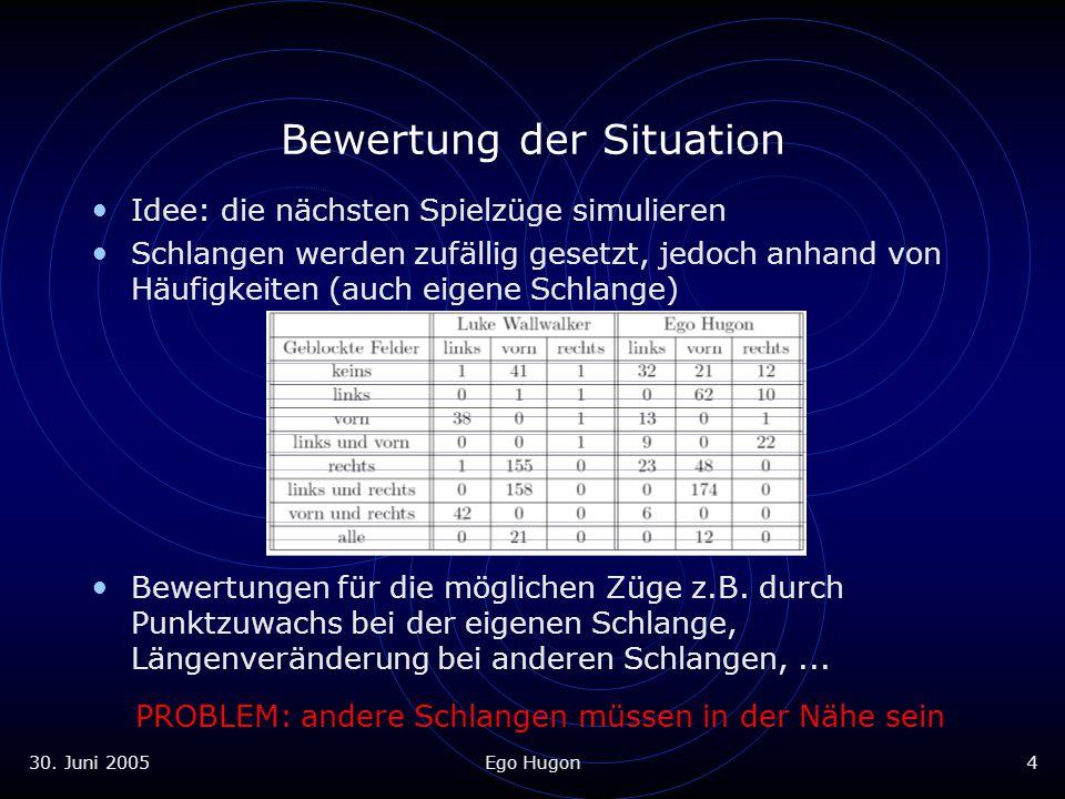 Bewertung der Situation Idee: die nächsten Spielzüge simulieren Schlangen werden zufällig gesetzt, jedoch anhand von Häufigkeiten (auch eigene Schlange) Bewertungen für die möglichen Züge z.B.