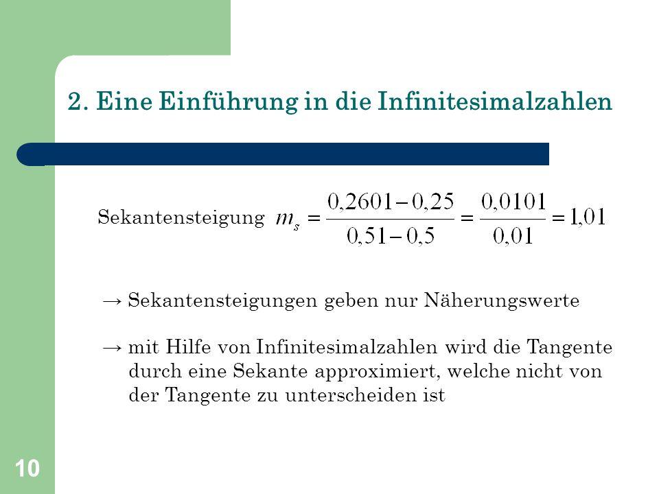 10 2. Eine Einführung in die Infinitesimalzahlen Sekantensteigung → Sekantensteigungen geben nur Näherungswerte → mit Hilfe von Infinitesimalzahlen wi