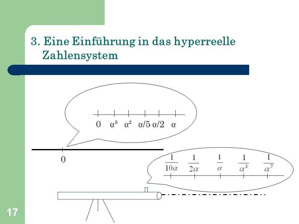 17 3. Eine Einführung in das hyperreelle Zahlensystem 0  0 ²³/5/2