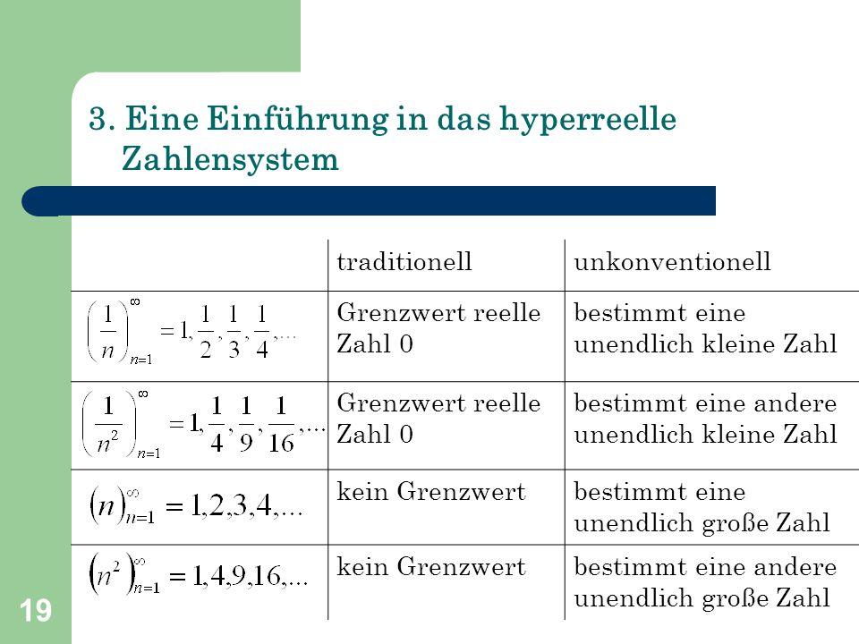19 3. Eine Einführung in das hyperreelle Zahlensystem traditionellunkonventionell Grenzwert reelle Zahl 0 bestimmt eine unendlich kleine Zahl Grenzwer