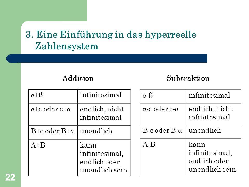 22 3. Eine Einführung in das hyperreelle Zahlensystem +ßinfinitesimal +c oder c+endlich, nicht infinitesimal B+c oder B+unendlich A+Bkann infinite