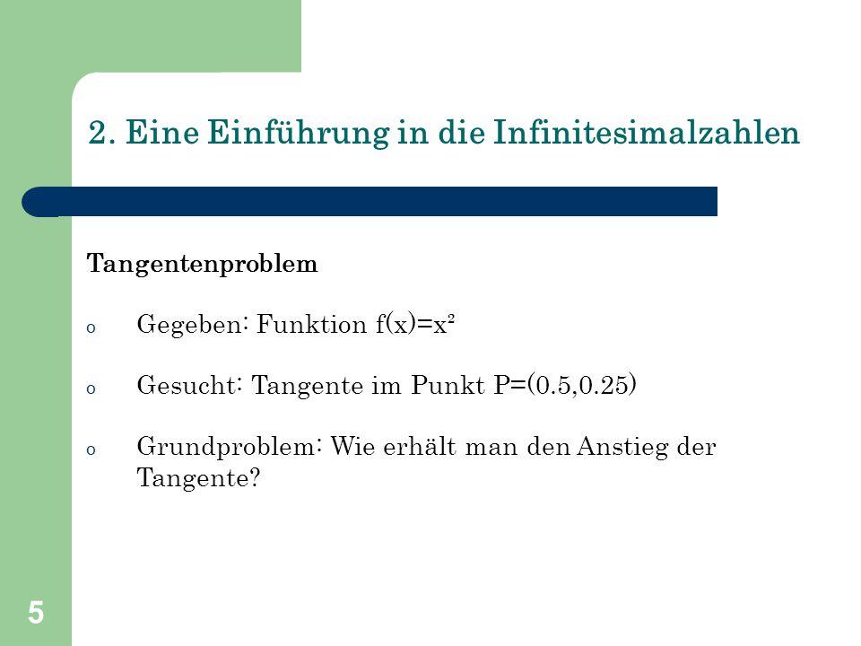 5 2. Eine Einführung in die Infinitesimalzahlen Tangentenproblem o Gegeben: Funktion f(x)=x² o Gesucht: Tangente im Punkt P=(0.5,0.25) o Grundproblem: