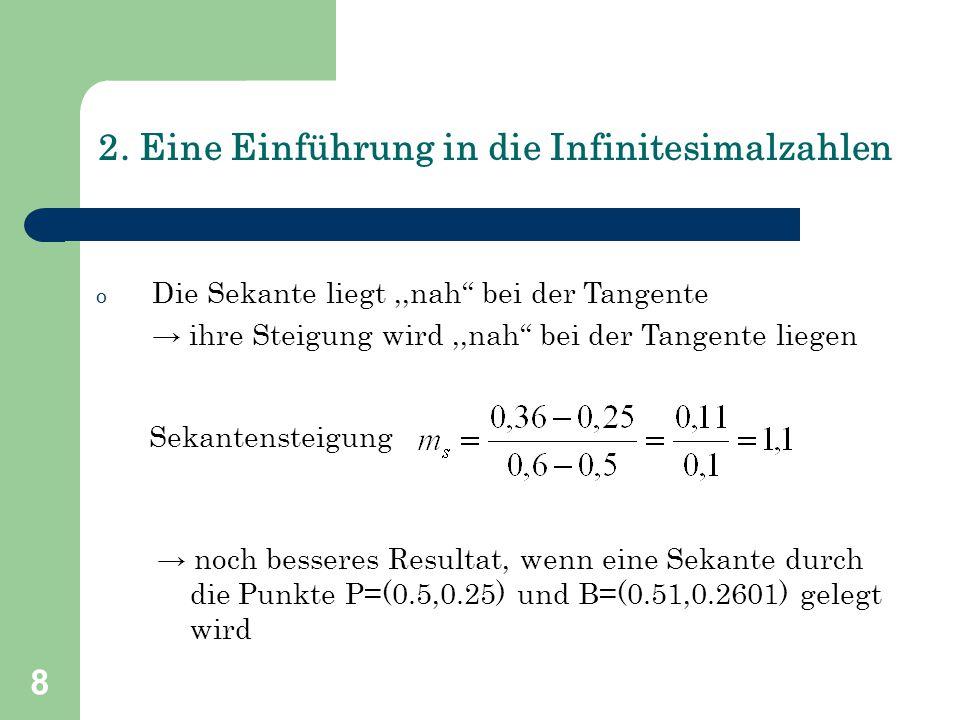 """8 2. Eine Einführung in die Infinitesimalzahlen Sekantensteigung o Die Sekante liegt,,nah"""" bei der Tangente → ihre Steigung wird,,nah"""" bei der Tangent"""