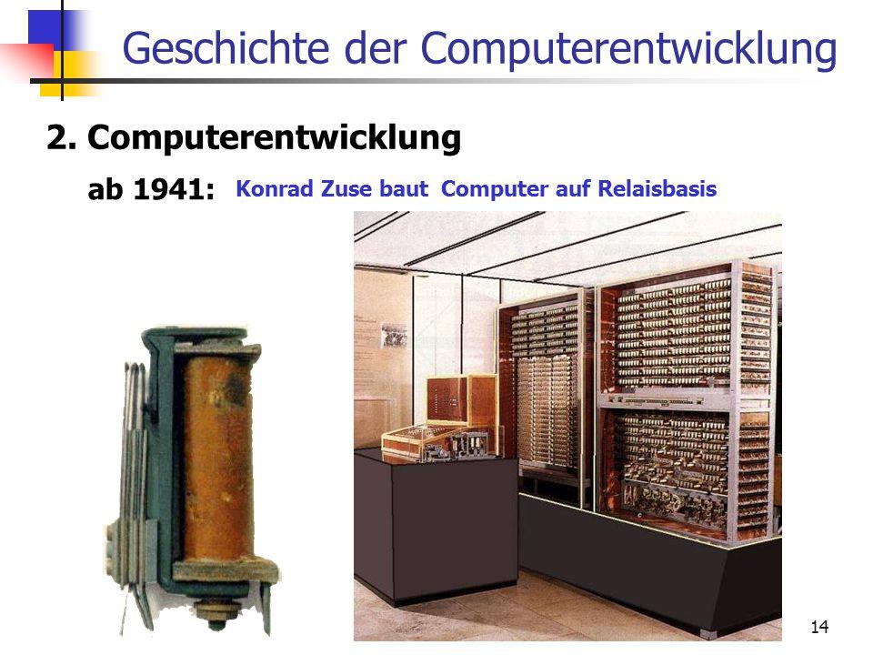 14 Geschichte der Computerentwicklung 2. Computerentwicklung ab 1941: Konrad Zuse baut Computer auf Relaisbasis