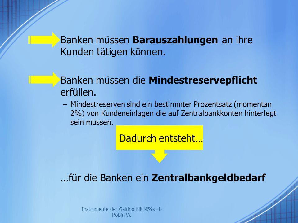 Banken müssen Barauszahlungen an ihre Kunden tätigen können. Banken müssen die Mindestreservepflicht erfüllen. –Mindestreserven sind ein bestimmter Pr