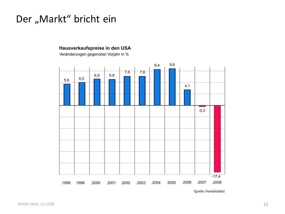 """Der """"Markt"""" bricht ein Karsten Meier, Juni 2009 10"""