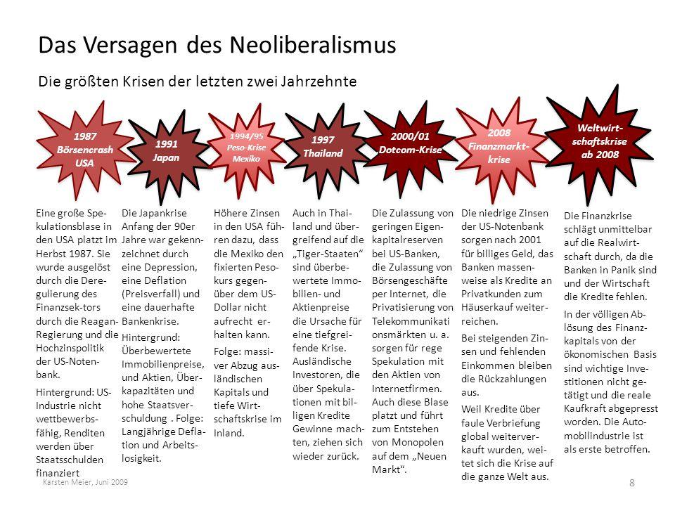 Das Versagen des Neoliberalismus Die größten Krisen der letzten zwei Jahrzehnte Karsten Meier, Juni 2009 8 Die Japankrise Anfang der 90er Jahre war ge