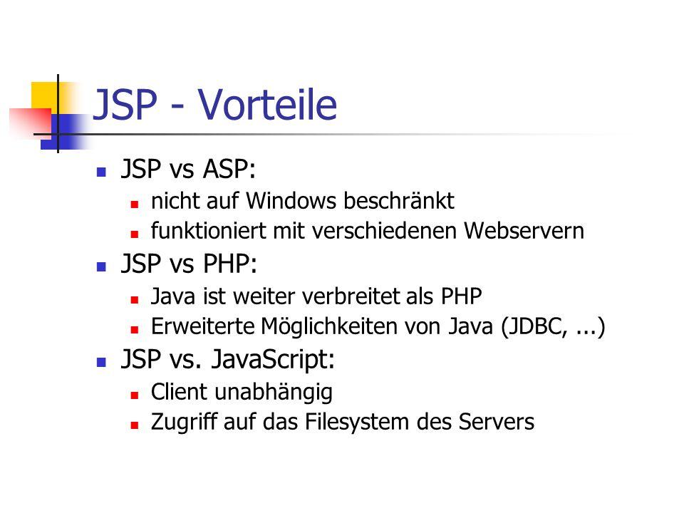 JSP - Vorteile JSP vs ASP: nicht auf Windows beschränkt funktioniert mit verschiedenen Webservern JSP vs PHP: Java ist weiter verbreitet als PHP Erweiterte Möglichkeiten von Java (JDBC,...) JSP vs.