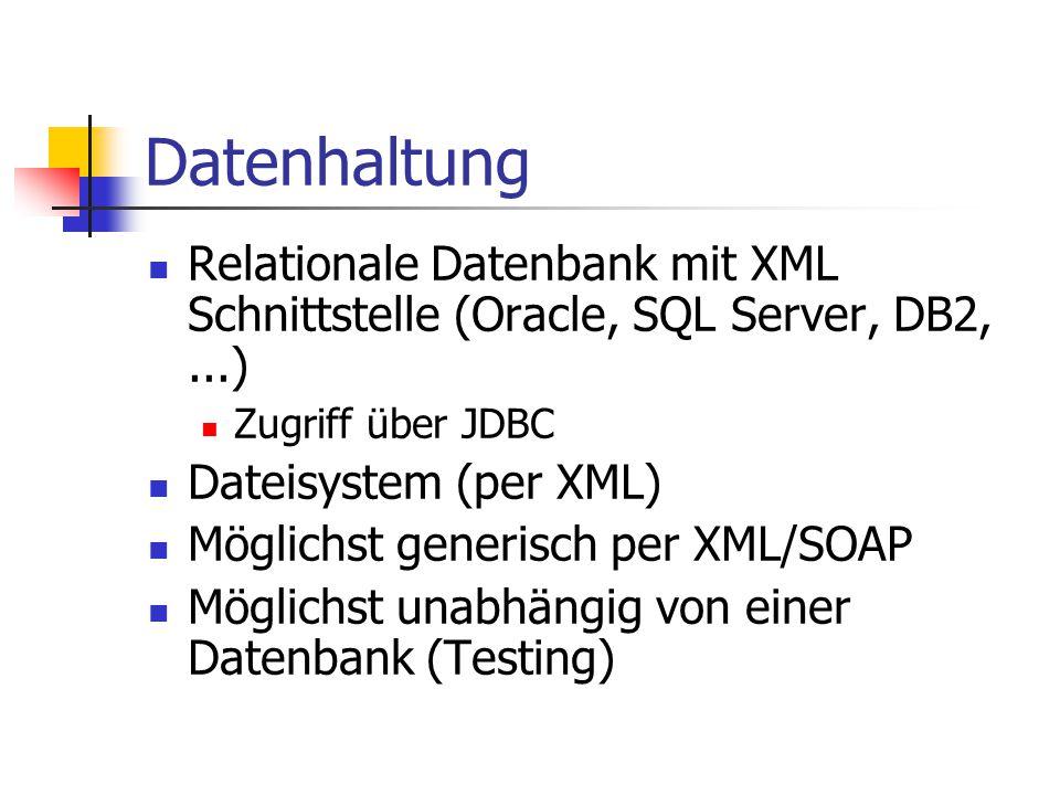 Datenhaltung Relationale Datenbank mit XML Schnittstelle (Oracle, SQL Server, DB2,...) Zugriff über JDBC Dateisystem (per XML) Möglichst generisch per XML/SOAP Möglichst unabhängig von einer Datenbank (Testing)