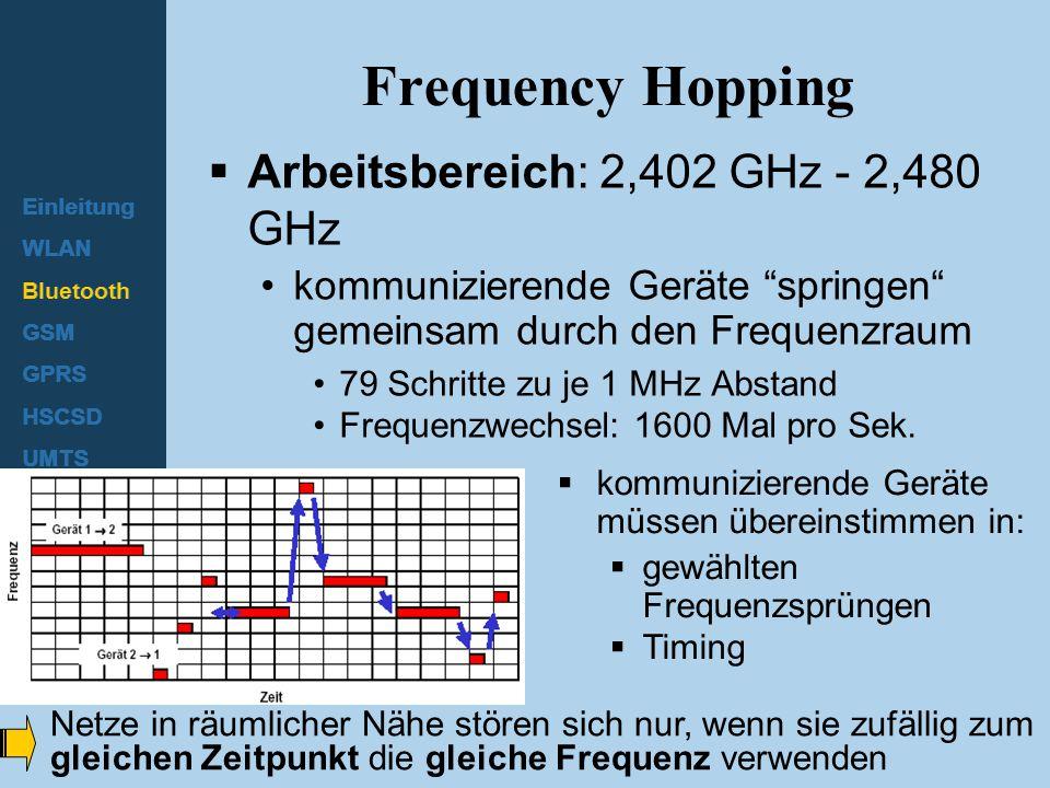 """Einleitung WLAN Bluetooth GSM GPRS HSCSD UMTS Frequency Hopping  Arbeitsbereich: 2,402 GHz - 2,480 GHz kommunizierende Geräte """"springen"""" gemeinsam du"""