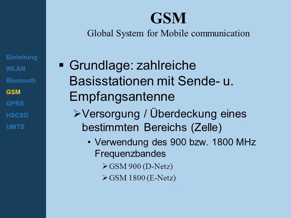 Einleitung WLAN Bluetooth GSM GPRS HSCSD UMTS GSM Global System for Mobile communication  Grundlage: zahlreiche Basisstationen mit Sende- u. Empfangs