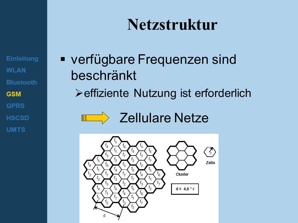 Einleitung WLAN Bluetooth GSM GPRS HSCSD UMTS Netzstruktur  verfügbare Frequenzen sind beschränkt  effiziente Nutzung ist erforderlich Zellulare Net
