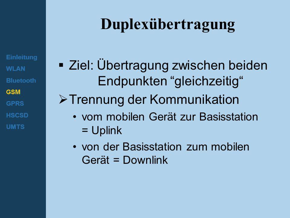 """Einleitung WLAN Bluetooth GSM GPRS HSCSD UMTS Duplexübertragung  Ziel: Übertragung zwischen beiden Endpunkten """"gleichzeitig""""  Trennung der Kommunika"""