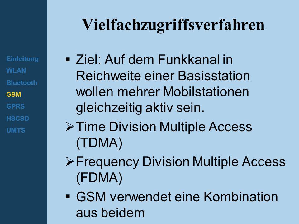 Einleitung WLAN Bluetooth GSM GPRS HSCSD UMTS Vielfachzugriffsverfahren  Ziel: Auf dem Funkkanal in Reichweite einer Basisstation wollen mehrer Mobil