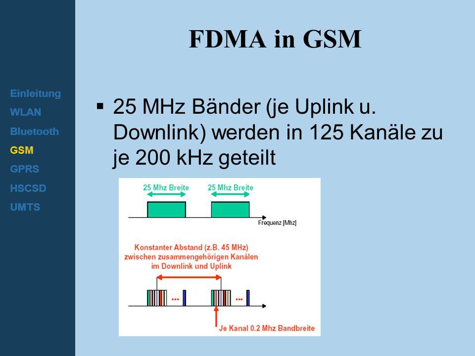 Einleitung WLAN Bluetooth GSM GPRS HSCSD UMTS FDMA in GSM  25 MHz Bänder (je Uplink u. Downlink) werden in 125 Kanäle zu je 200 kHz geteilt Einleitun