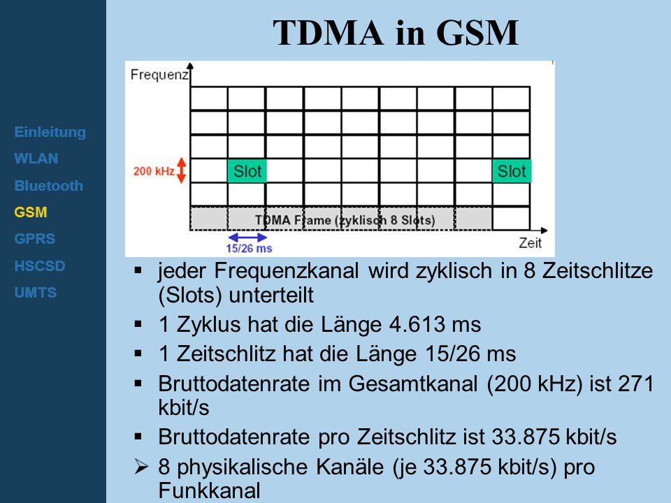 Einleitung WLAN Bluetooth GSM GPRS HSCSD UMTS TDMA in GSM  jeder Frequenzkanal wird zyklisch in 8 Zeitschlitze (Slots) unterteilt  1 Zyklus hat die