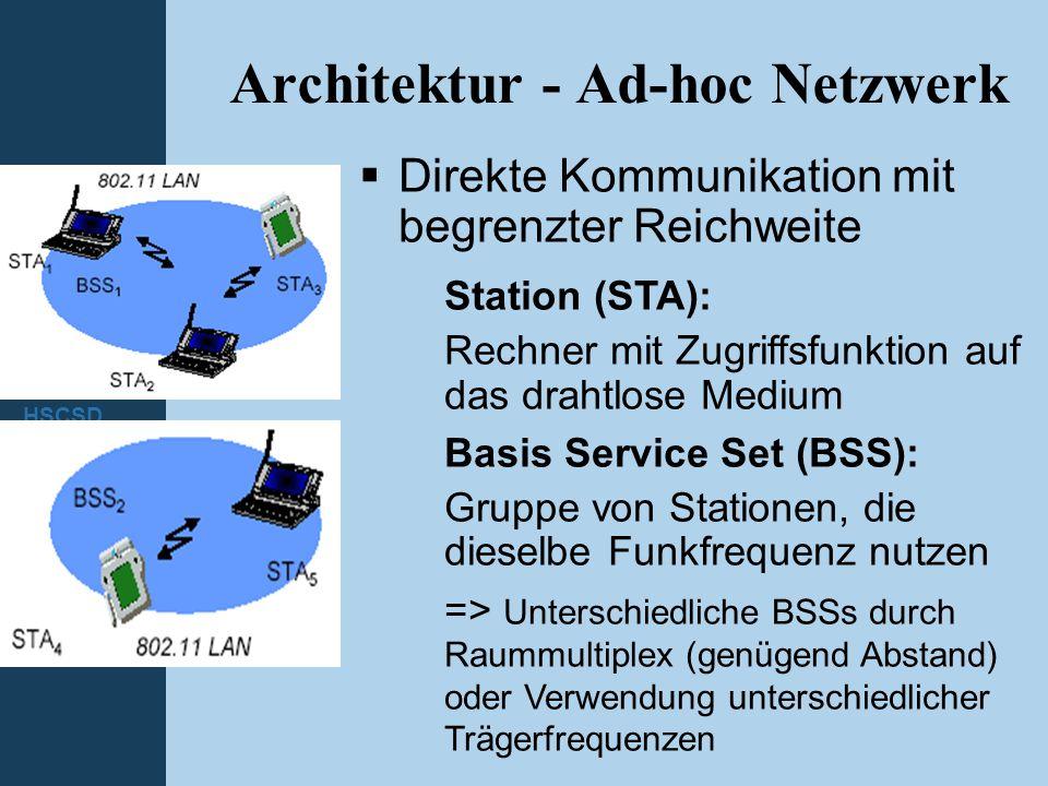 Einleitung WLAN Bluetooth GSM GPRS HSCSD UMTS Architektur - Ad-hoc Netzwerk  Direkte Kommunikation mit begrenzter Reichweite Station (STA): Rechner m