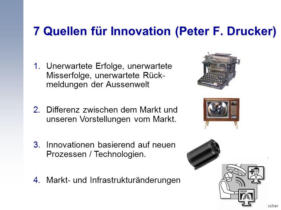 © aeschbacher 7 Quellen für Innovation (Peter F. Drucker) 1.Unerwartete Erfolge, unerwartete Misserfolge, unerwartete Rück- meldungen der Aussenwelt 2