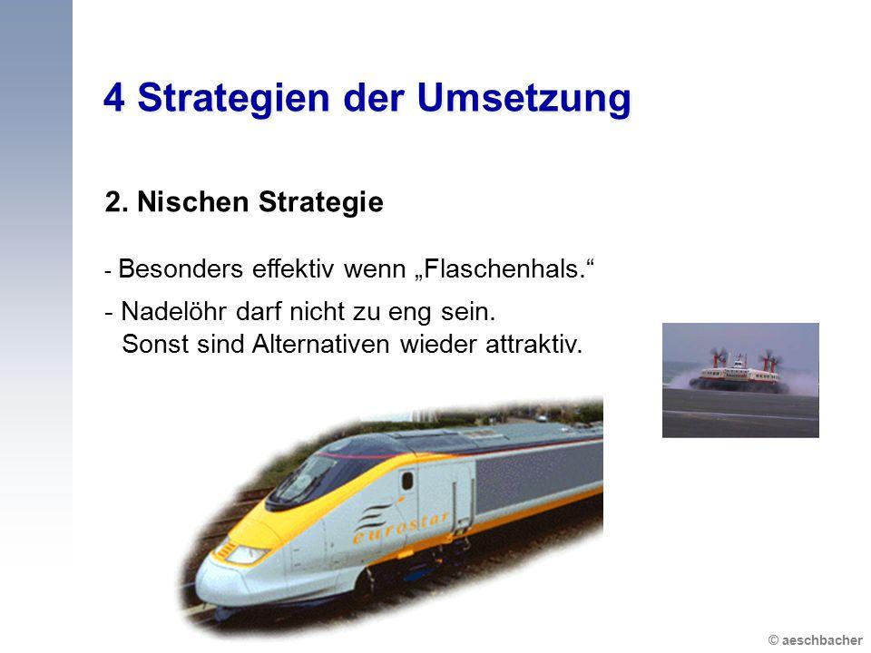"""© aeschbacher 4 Strategien der Umsetzung 2. Nischen Strategie - Besonders effektiv wenn """"Flaschenhals."""" - Nadelöhr darf nicht zu eng sein. Sonst sind"""