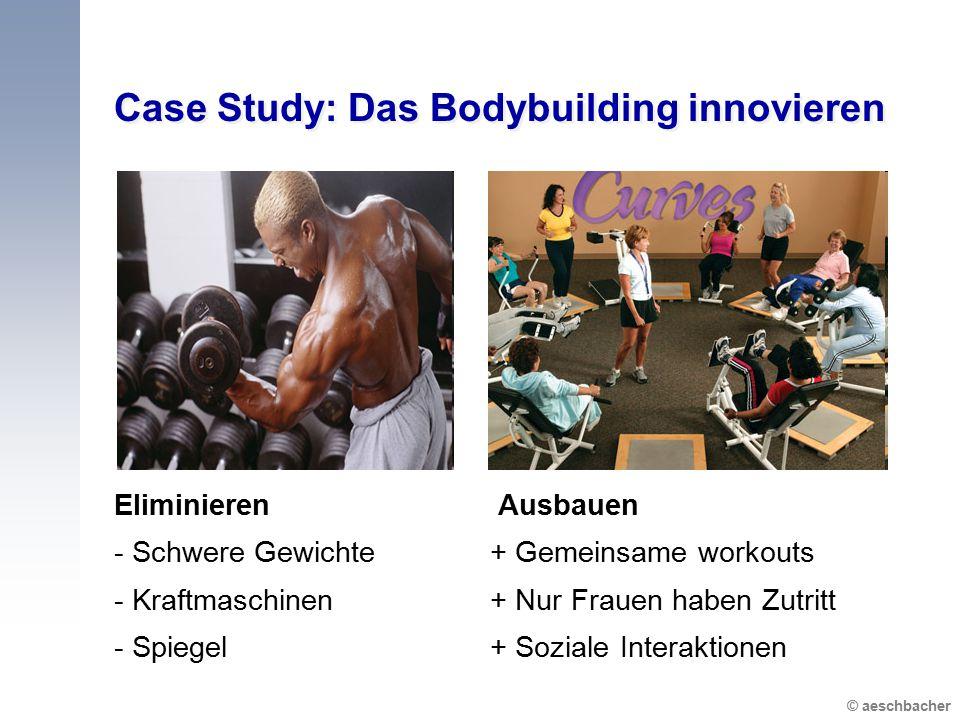 © aeschbacher Case Study: Das Bodybuilding innovieren EliminierenAusbauen - Schwere Gewichte+ Gemeinsame workouts - Kraftmaschinen+ Nur Frauen haben Zutritt - Spiegel+ Soziale Interaktionen