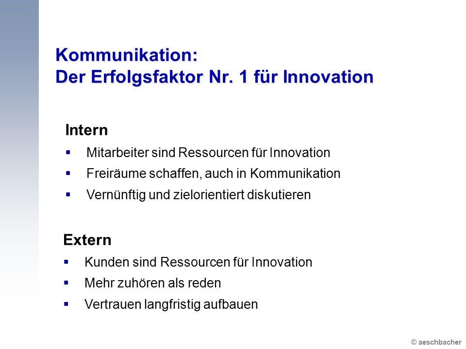 © aeschbacher Kommunikation: Der Erfolgsfaktor Nr. 1 für Innovation Extern  Kunden sind Ressourcen für Innovation  Mehr zuhören als reden  Vertraue
