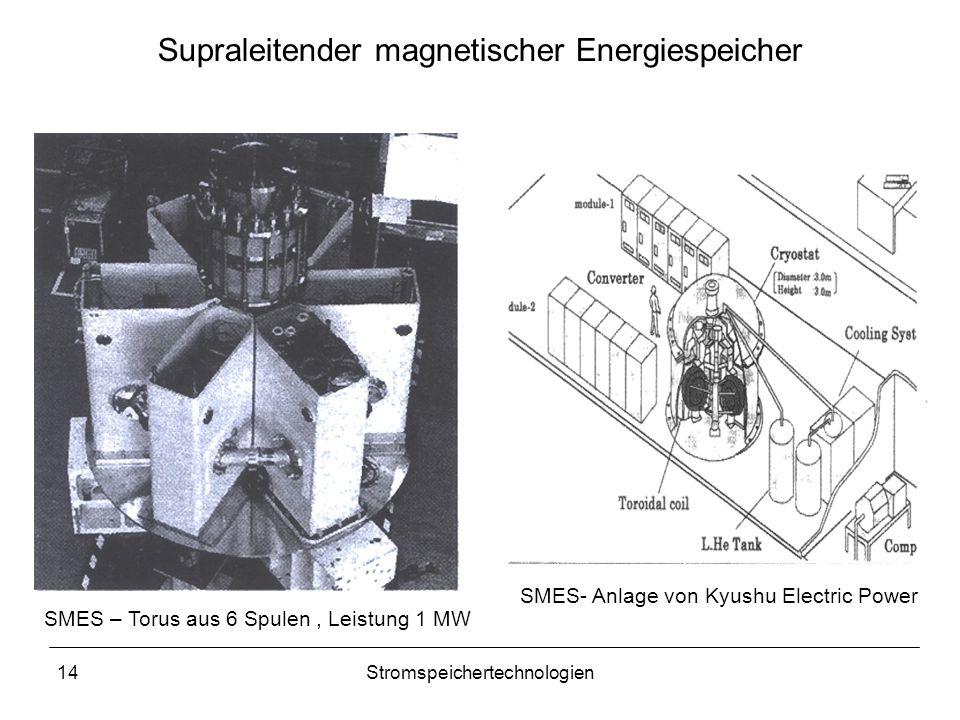 14Stromspeichertechnologien Supraleitender magnetischer Energiespeicher SMES – Torus aus 6 Spulen, Leistung 1 MW SMES- Anlage von Kyushu Electric Powe