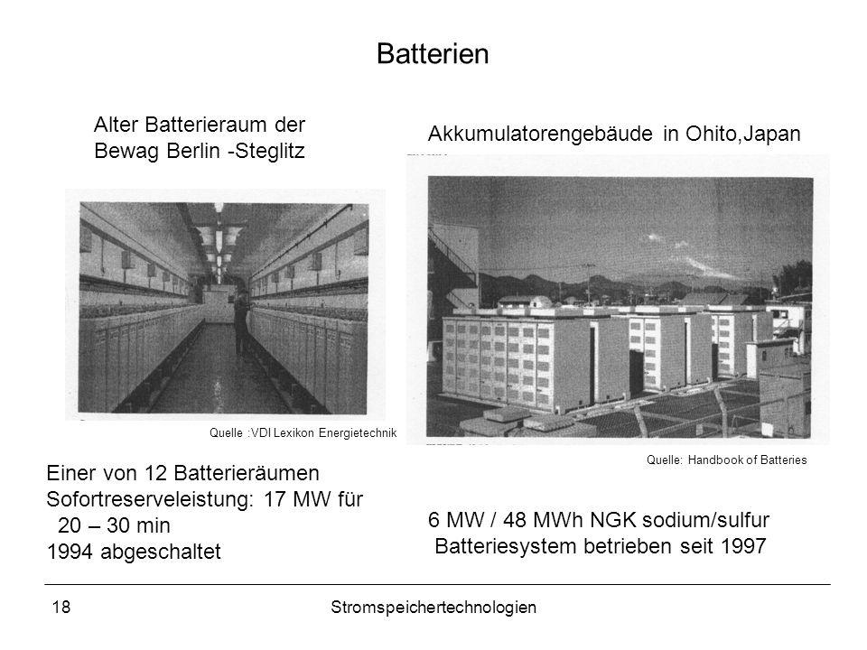 18Stromspeichertechnologien Batterien Alter Batterieraum der Bewag Berlin -Steglitz Quelle :VDI Lexikon Energietechnik Akkumulatorengebäude in Ohito,J