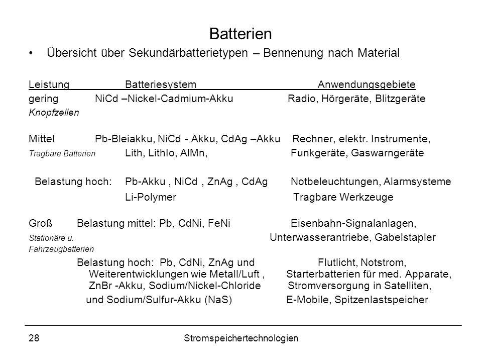 28Stromspeichertechnologien Batterien Übersicht über Sekundärbatterietypen – Bennenung nach Material LeistungBatteriesystemAnwendungsgebiete gering Ni