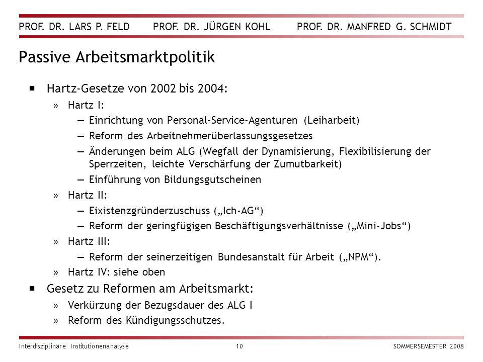PROF. DR. LARS P. FELD PROF. DR. JÜRGEN KOHL PROF. DR. MANFRED G. SCHMIDT Interdisziplinäre Institutionenanalyse10SOMMERSEMESTER 2008 Passive Arbeitsm
