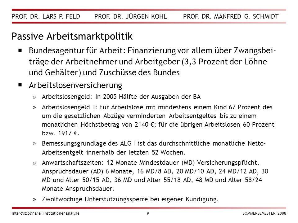 PROF. DR. LARS P. FELD PROF. DR. JÜRGEN KOHL PROF. DR. MANFRED G. SCHMIDT Interdisziplinäre Institutionenanalyse9SOMMERSEMESTER 2008 Passive Arbeitsma