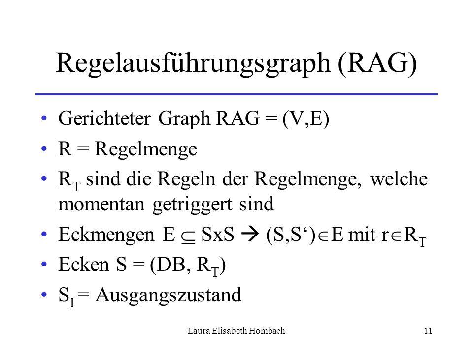 Laura Elisabeth Hombach11 Regelausführungsgraph (RAG) Gerichteter Graph RAG = (V,E) R = Regelmenge R T sind die Regeln der Regelmenge, welche momentan getriggert sind Eckmengen E  SxS  (S,S')  E mit r  R T Ecken S = (DB, R T ) S I = Ausgangszustand