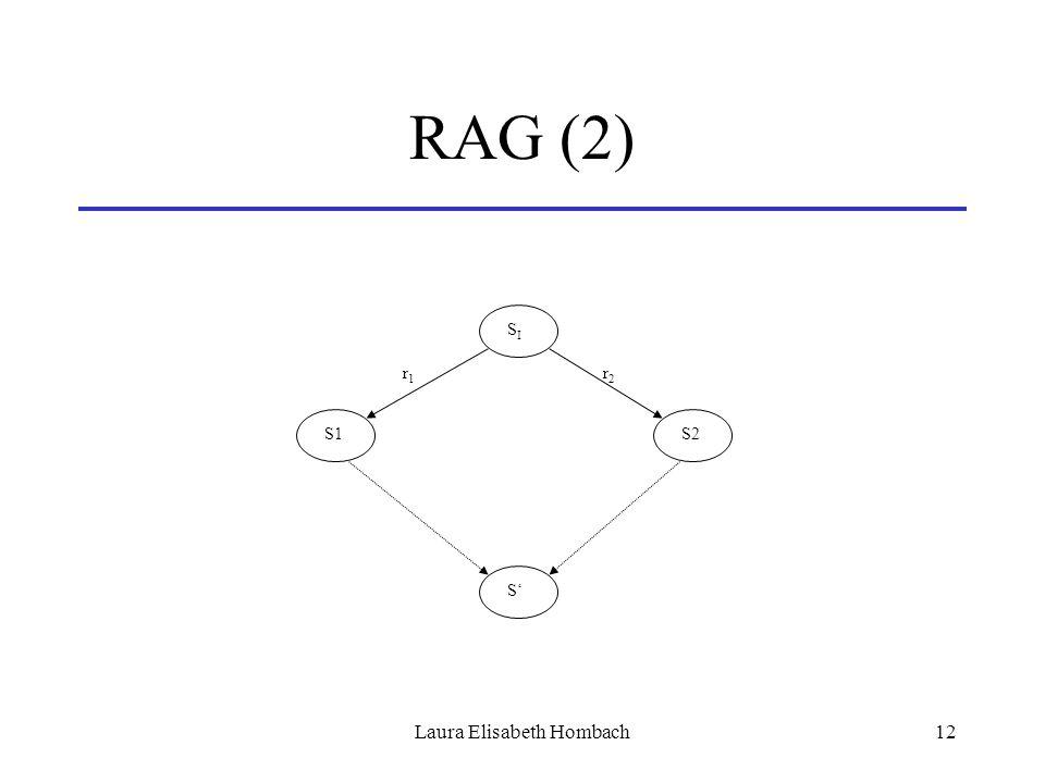 Laura Elisabeth Hombach12 RAG (2) SISI S2S1 S' r2r2 r1r1