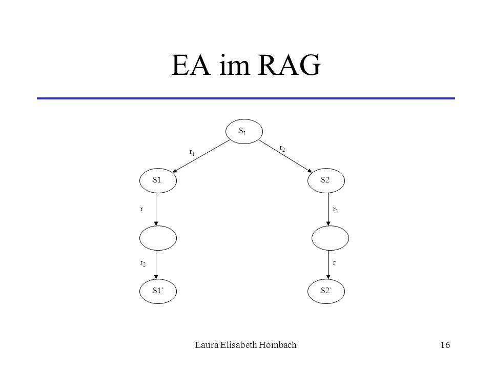 Laura Elisabeth Hombach16 EA im RAG SISI S2S1 r2r2 r1r1 rr2r2 S1'S2' r1r1 r