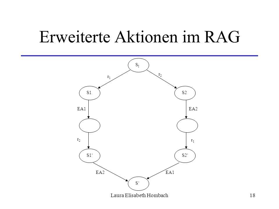 Laura Elisabeth Hombach18 Erweiterte Aktionen im RAG SISI S2S1 S' r2r2 r1r1 r1r1 r2r2 S1'S2' EA2EA1 EA2